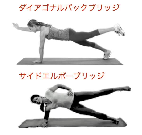 グロインペイン症候群・鍼灸・スポーツリハビリ・春日部・体幹トレーニング